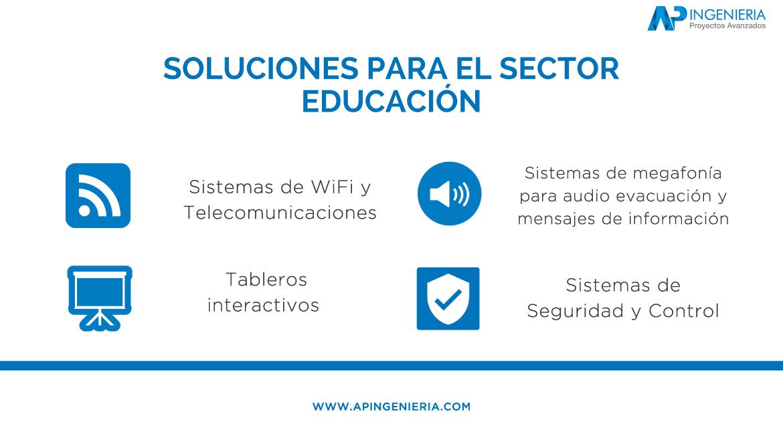 Ventajas de la presencia de la tecnología en instituciones del Sector Educación